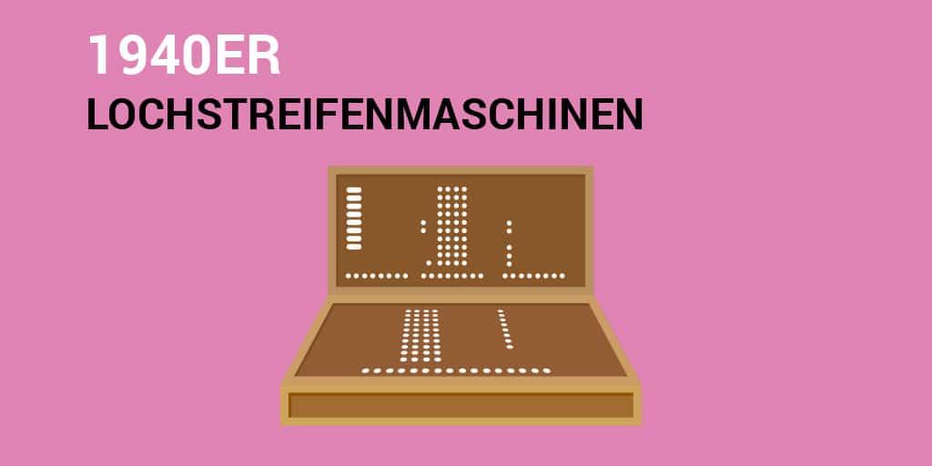 Text: 1940er – Lochstreifen-Maschinen. Bild: eine alte Lochstreifenmaschine